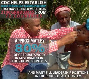 Infographic of the Week: CDC helps establish Field Epidemiology Training Programs that have trained more than 3100 graduates from 72 countries