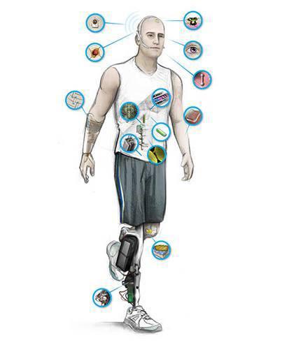 Bionic Man