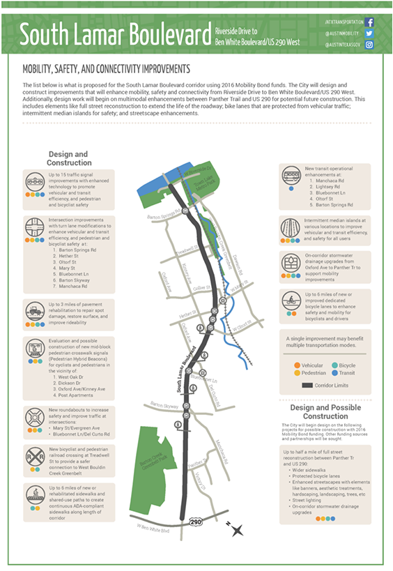 Image of flyer about the South Lamar Boulevard Corridor Plan