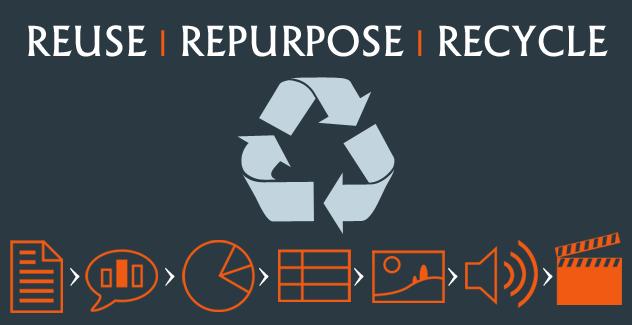 BlogPost2Repurpose.png