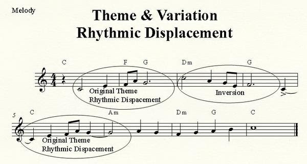 Theme & Variation Rhythmic Displacement