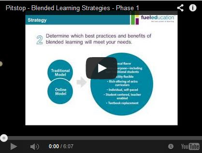 Implementing Blended Learning - Creating Your Strategy