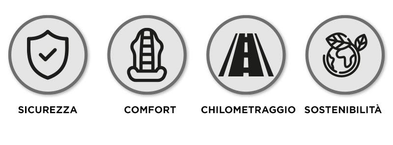 Pirelli Cinturato Winter 2: sicurezza, comfort, chilometraggio e sostenibilità