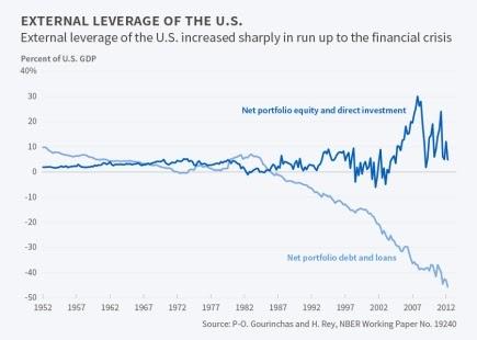 Keynes e Bretton Woods -70 anos depois