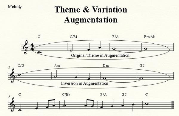 Theme & Variation Augmentation