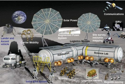 Moon Colony Extension