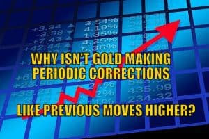 Why Isn't Gold Making Periodic Corrections Like Previous Moves Higher?