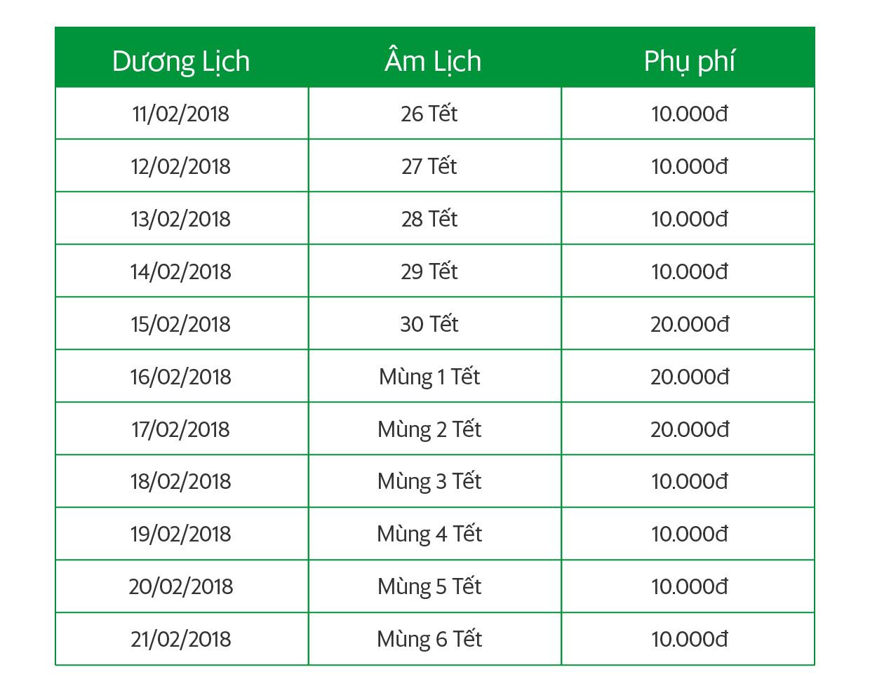 GRAB BIKE tăng giá chóng mặt ngày cận tết 2018 2