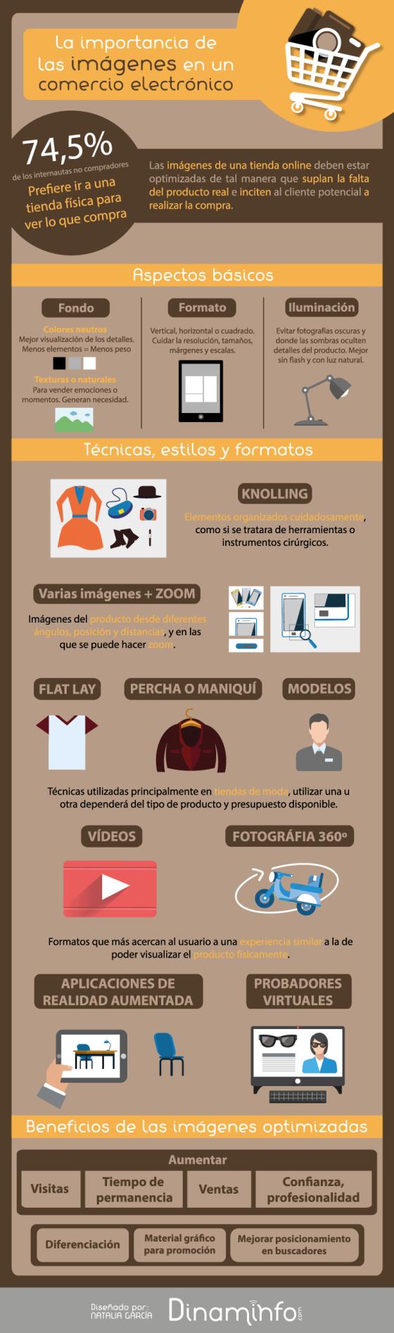La importancia de las imágenes en Comercio Electrónico