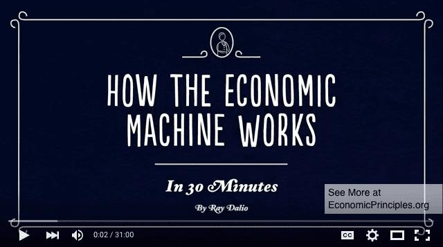How the Economic Machine Works