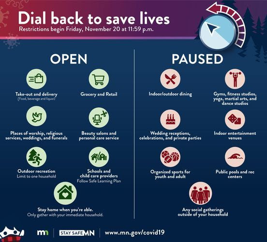 Dial back to save lives: restrictions begin Friday, Nov. 20 at 11:59 p.m. Stay Safe MN
