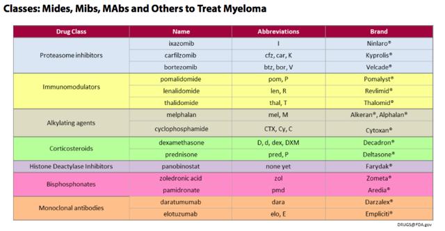 The Biotech Bumps Karyopharm Therapeutics Inc Nasdaq