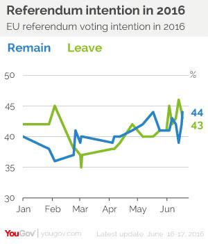 Brexit_17Junio2016.jpg