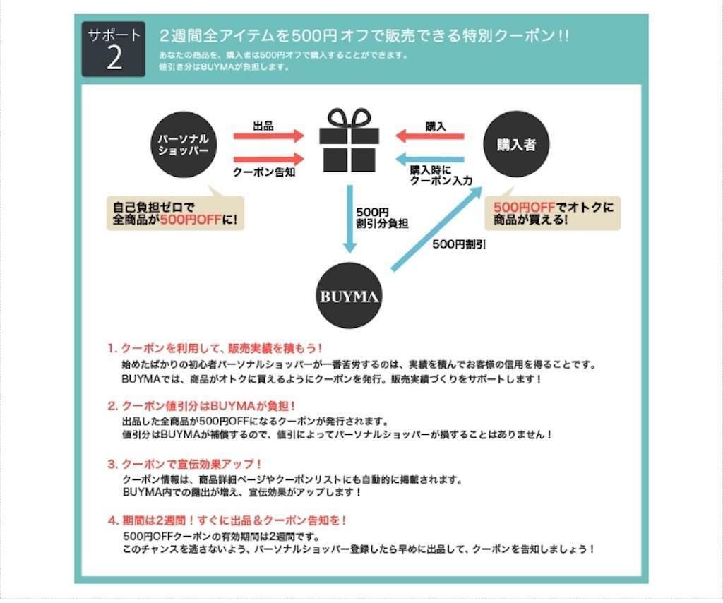f:id:minoconoyama:20190227032616j:image