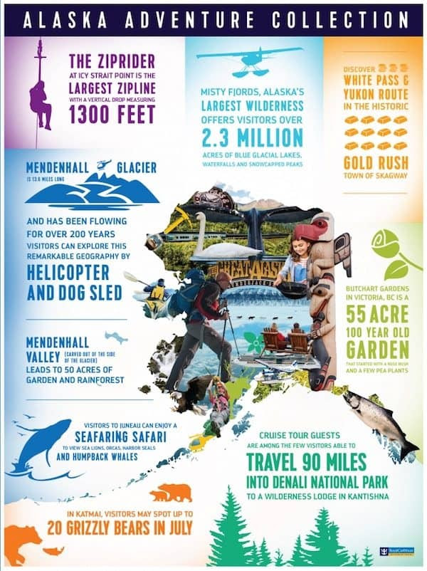 infographic courtesy of Royal Caribbean
