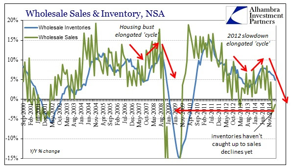 ABOOK May 2015 Wholesale NSA Inv Sales