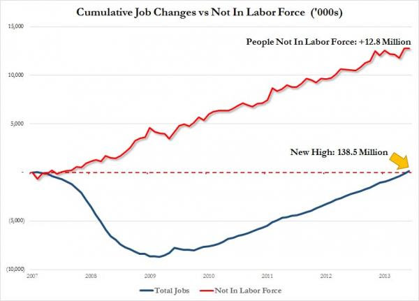 record jobs in context