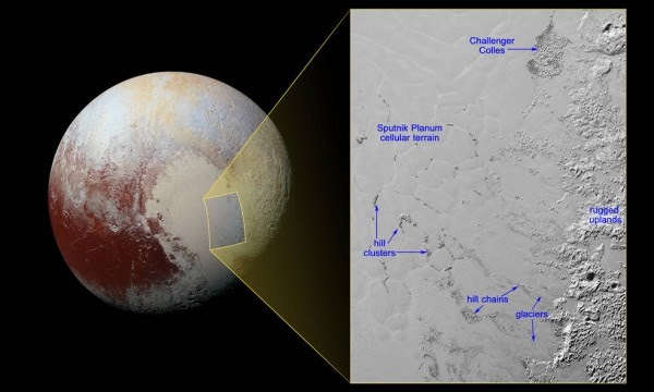 View larger. | Hills of water ice on Pluto 'float' in a sea of frozen nitrogen and move over time like icebergs in Earth's Arctic Ocean—another example of Pluto's fascinating geological activity. Image via NASA/JHUAPL/SwRI.
