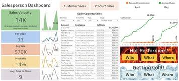 Salesperson-Dashboard
