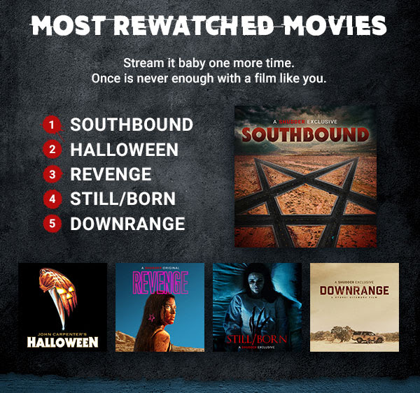 Most Rewatched Movies