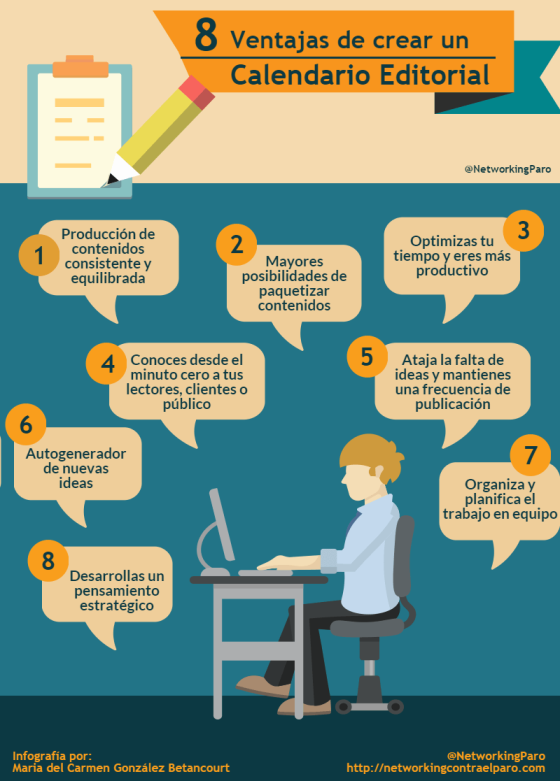 8 ventajas de crear un calendario editorial para tu Blog