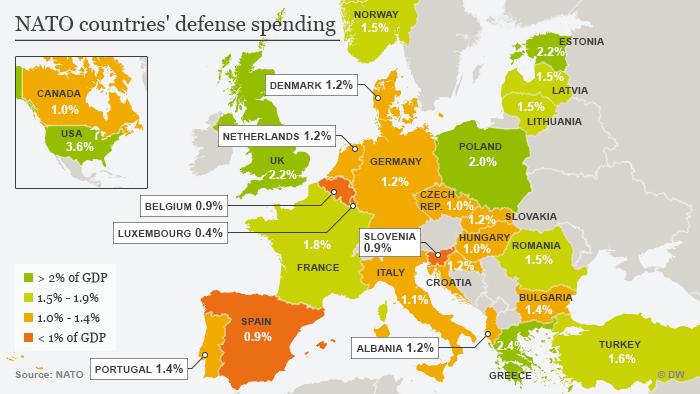 Infographic showing defense spending across NATO