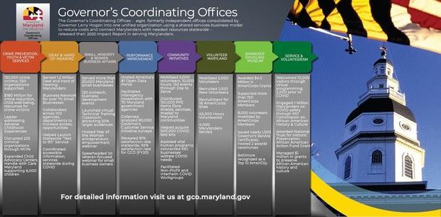 GCO 2020 Impact Graphic