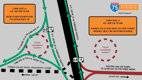 Lima Avenue east open, west closed